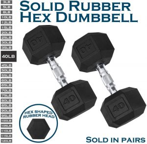 WF Athletic Supply Rubber Dumbbell